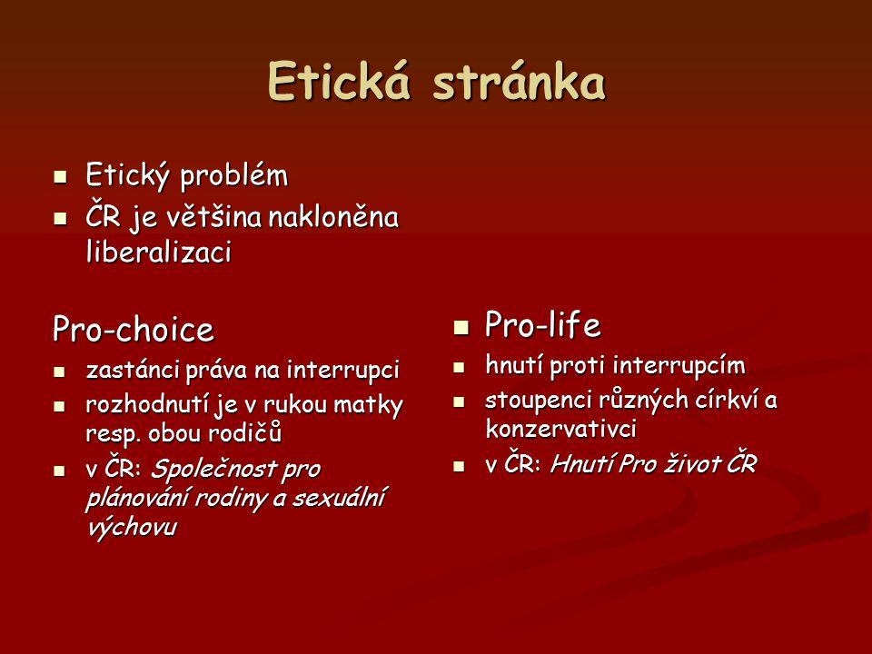 Etická stránka Pro-choice Pro-life Etický problém