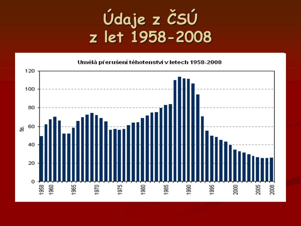 Údaje z ČSÚ z let 1958-2008
