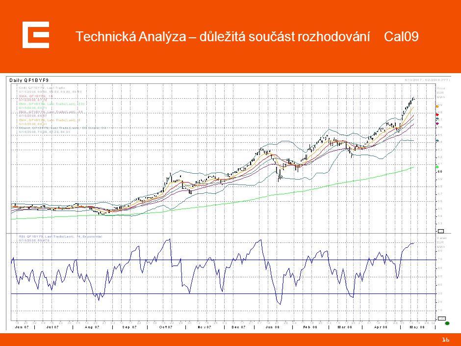 Technická Analýza – důležitá součást rozhodování ROPA