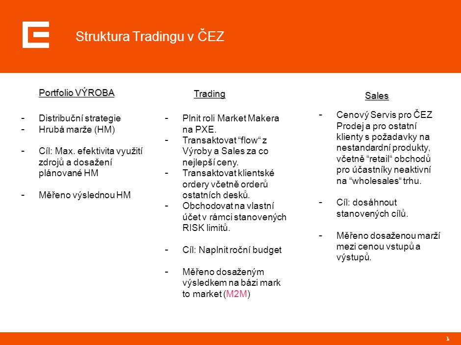 """Interakce desků v ČEZu a """"flow management"""