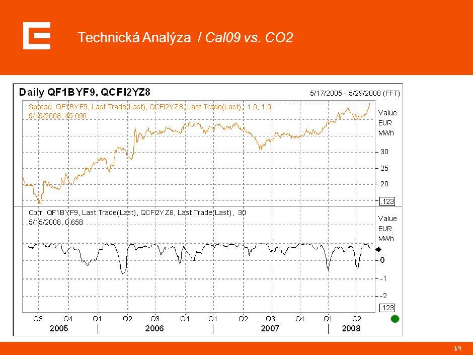 Technická Analýza / Cal09 vs. Cal10