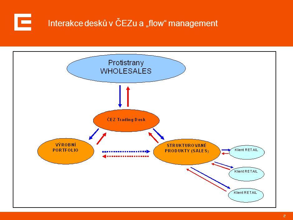 Charakteristika Systému / System Highlights (1)