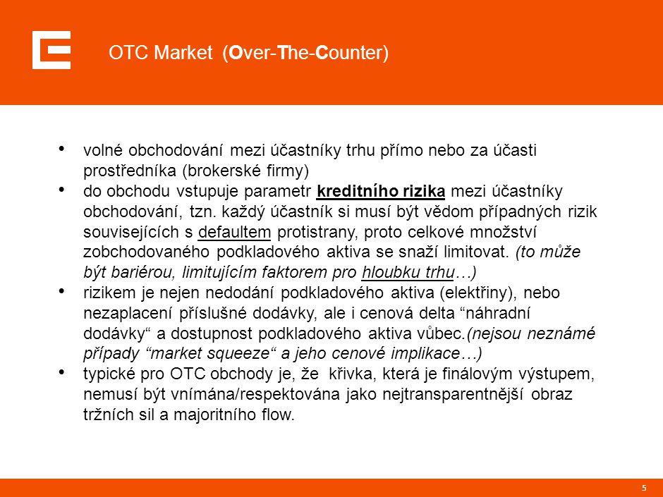 Brokerská Obchodní Platforma – TFS (CZECH Screen)
