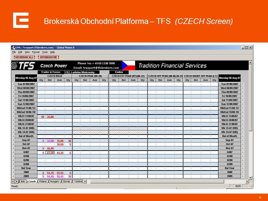 Brokerská Obchodní Platforma – TRAYPORT