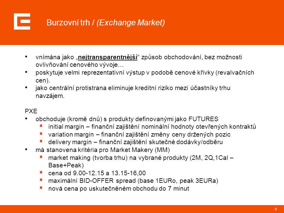 Obchodní Platforma PXE