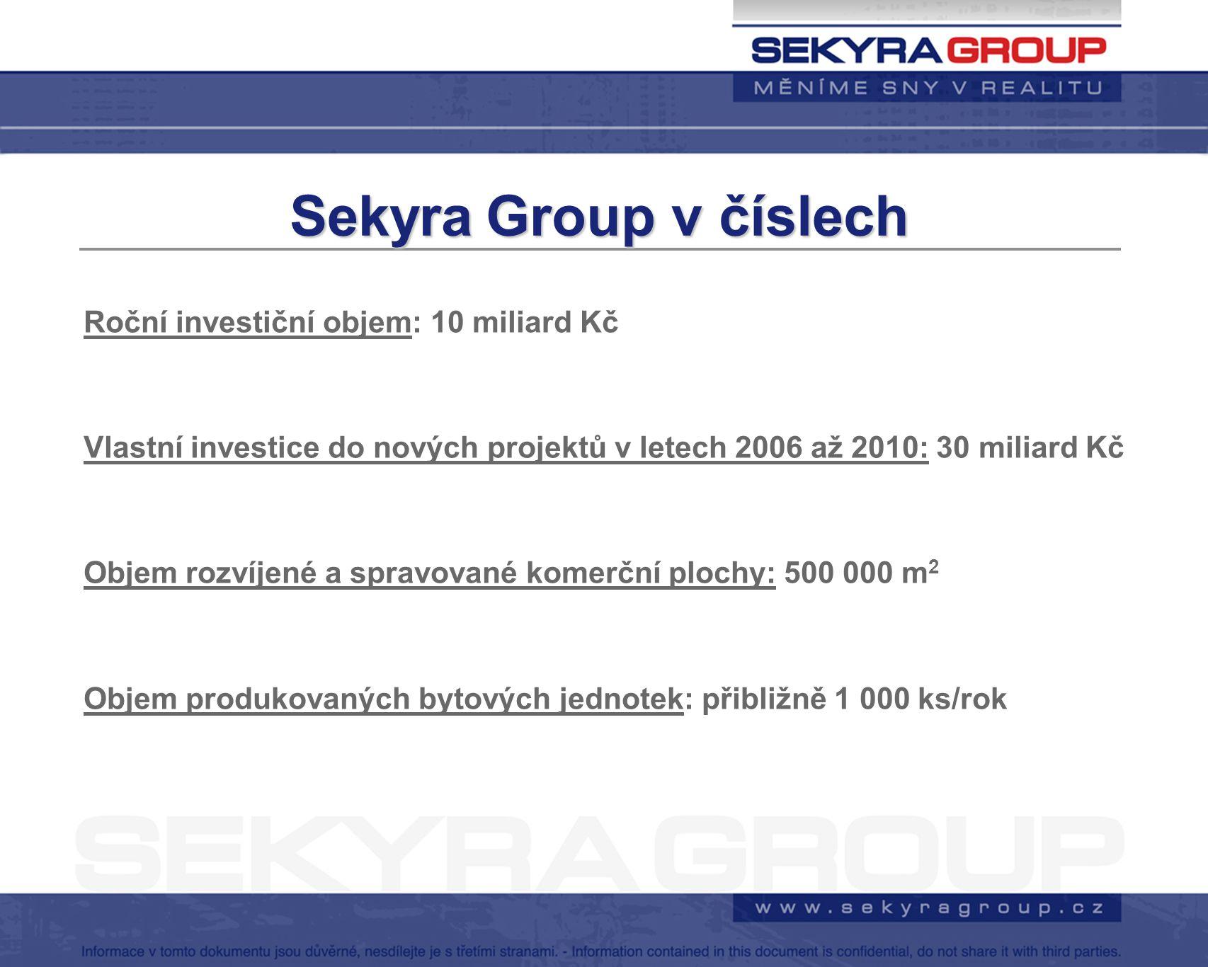 Sekyra Group v číslech Roční investiční objem: 10 miliard Kč