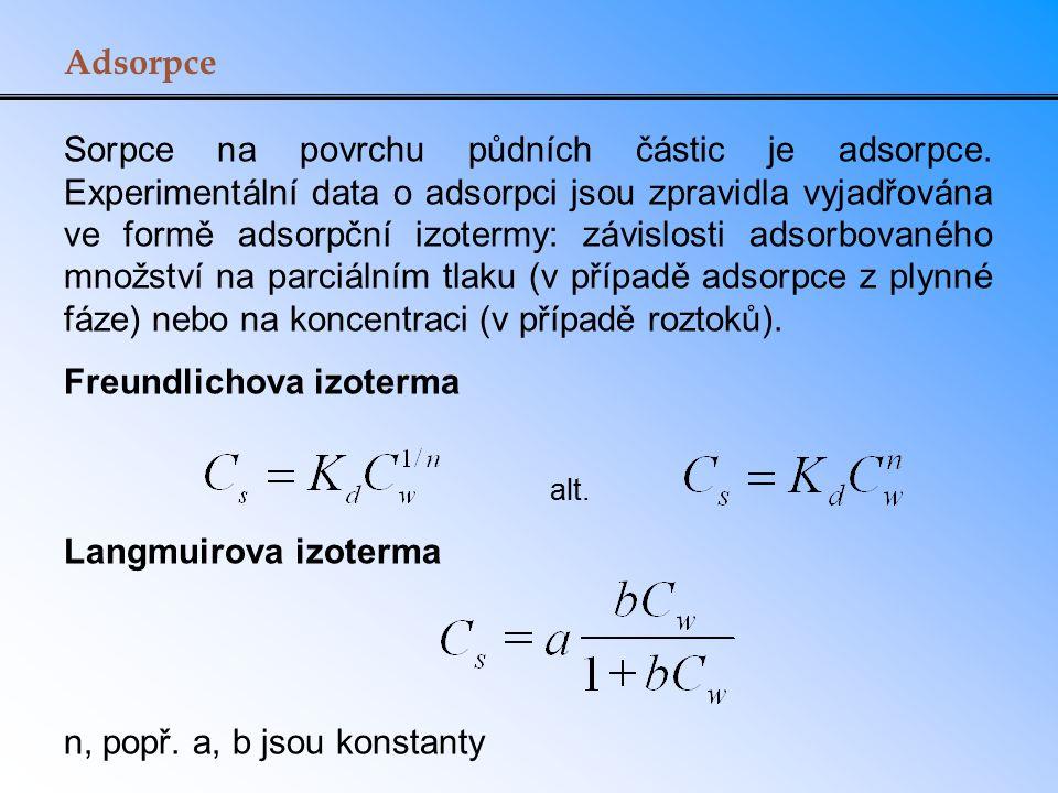 Freundlichova izoterma