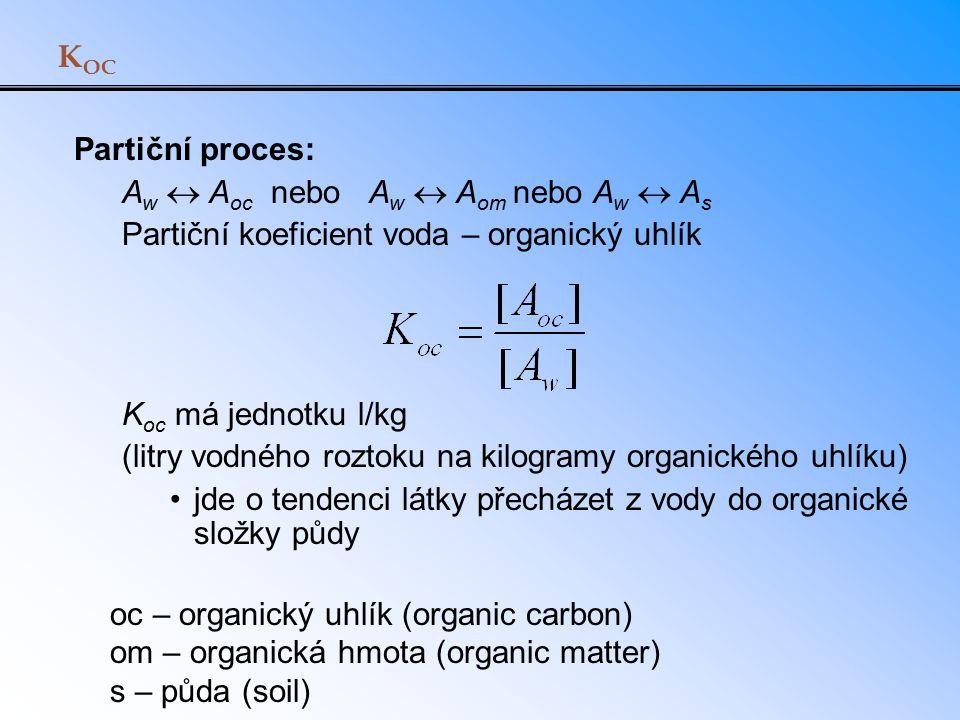 KOC Partiční proces: Aw  Aoc nebo Aw  Aom nebo Aw  As. Partiční koeficient voda – organický uhlík.