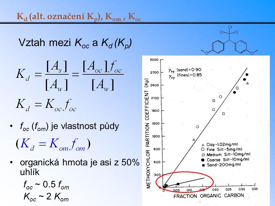Vztah mezi Koc a Kd (Kp) Kd (alt. označení Kp), Kom , Koc