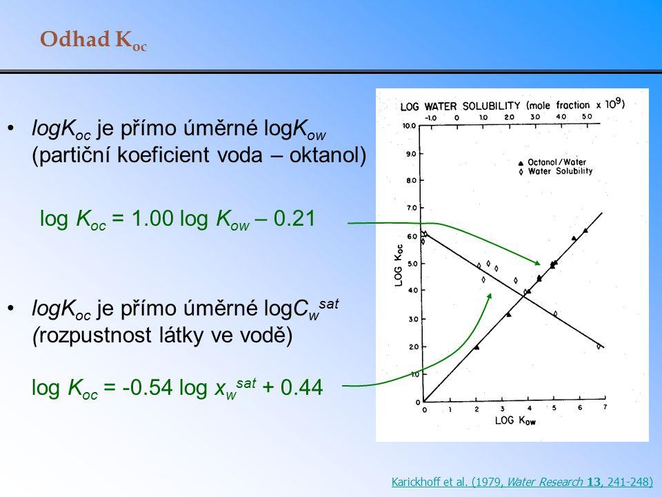 logKoc je přímo úměrné logKow (partiční koeficient voda – oktanol)