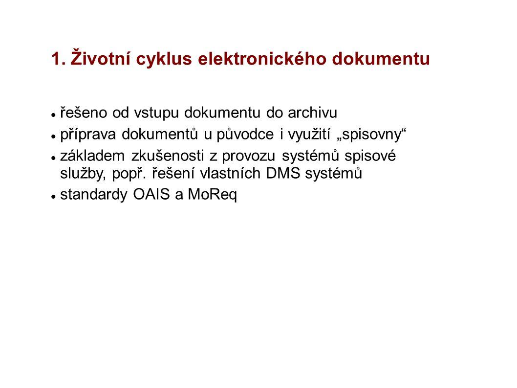 1. Životní cyklus elektronického dokumentu