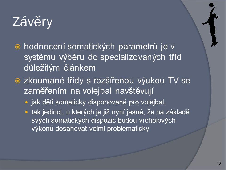 Závěry hodnocení somatických parametrů je v systému výběru do specializovaných tříd důležitým článkem.