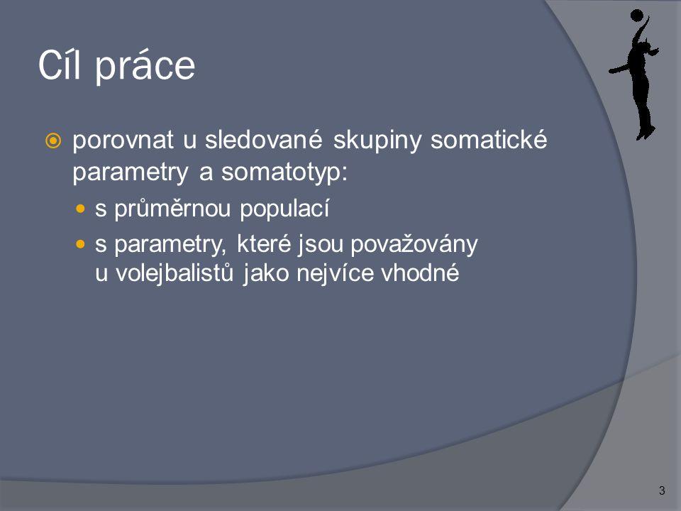 Cíl práce porovnat u sledované skupiny somatické parametry a somatotyp: s průměrnou populací.