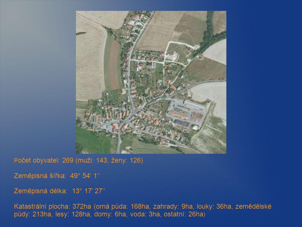 půdy: 213ha, lesy: 128ha, domy: 6ha, voda: 3ha, ostatní: 26ha)