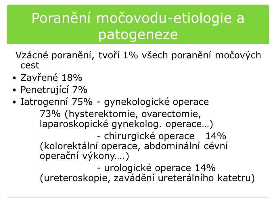 Poranění močovodu-etiologie a patogeneze