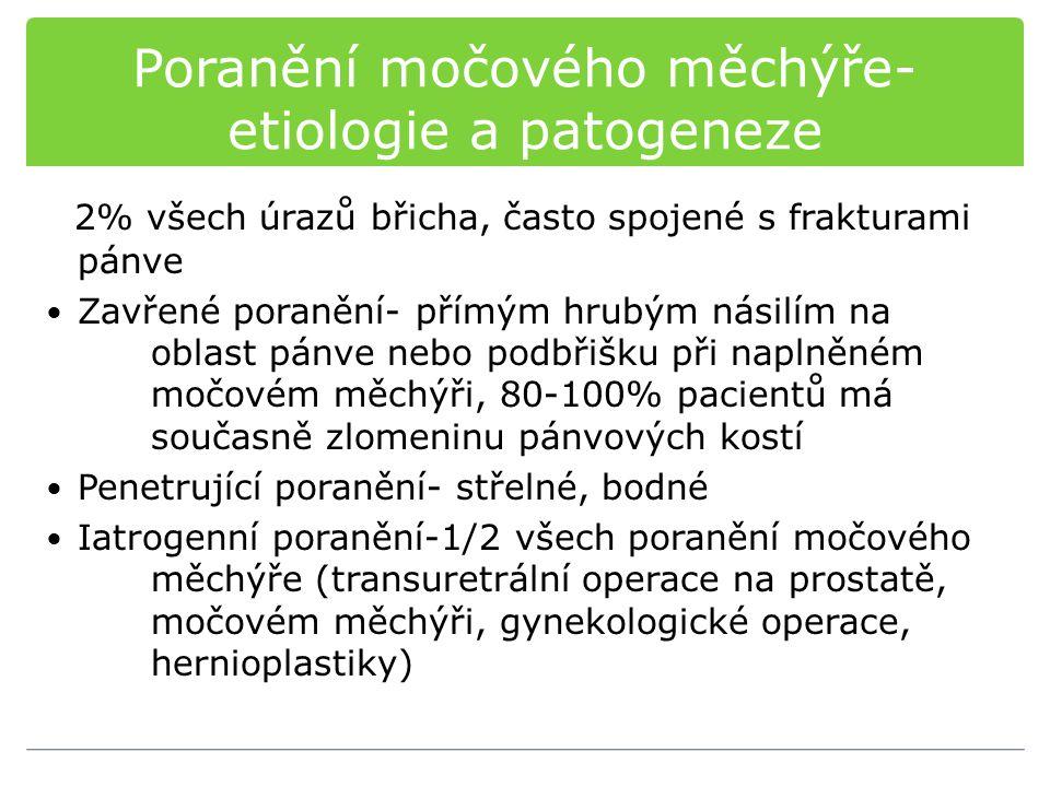Poranění močového měchýře- etiologie a patogeneze