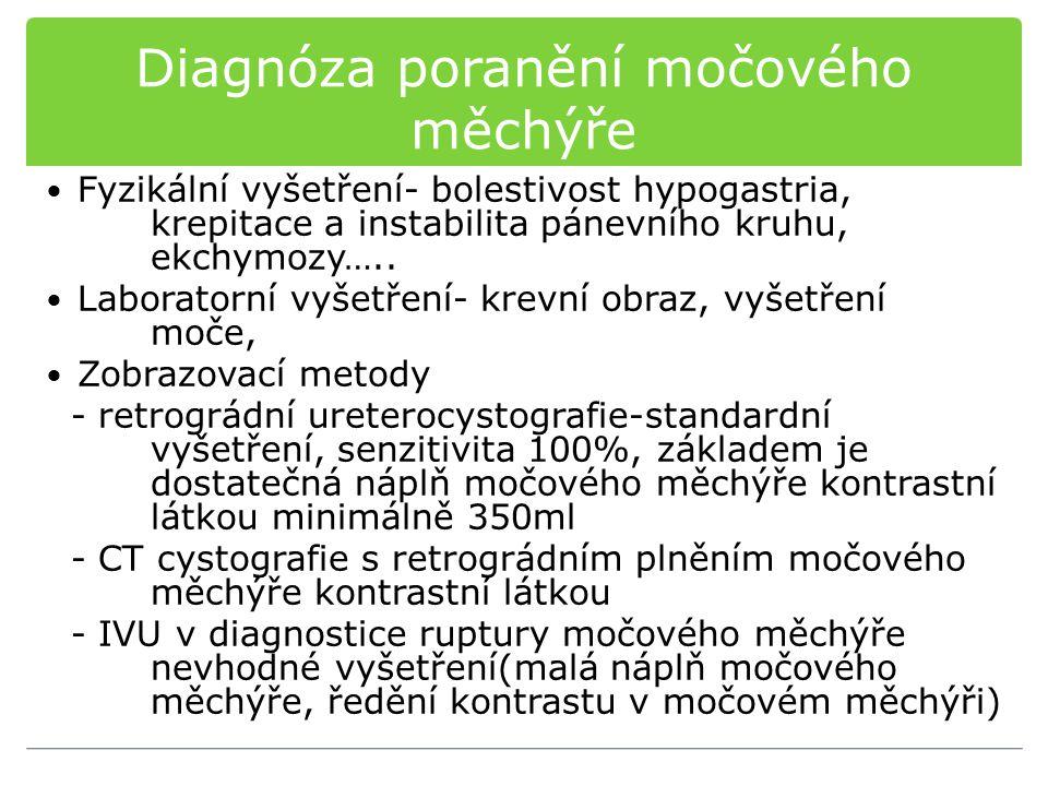 Diagnóza poranění močového měchýře