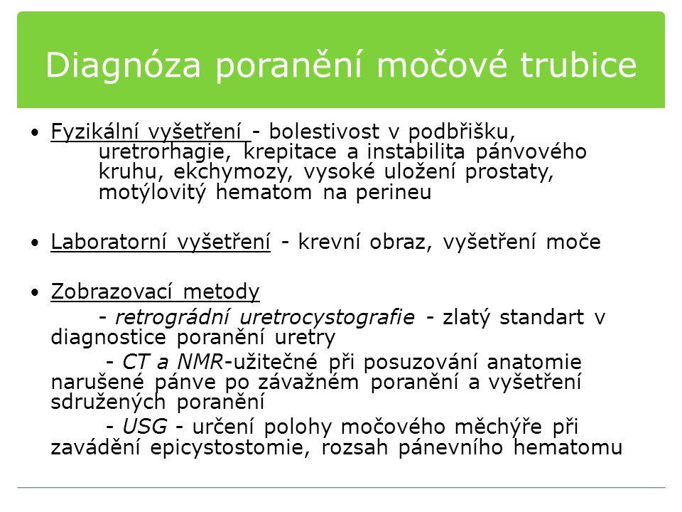 Diagnóza poranění močové trubice