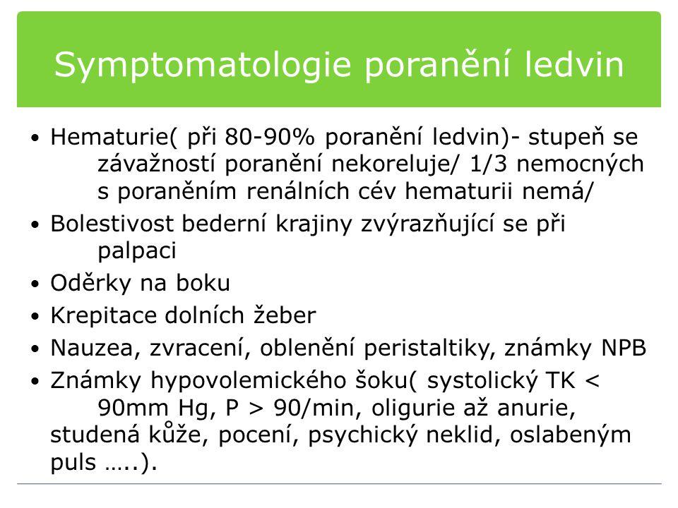 Symptomatologie poranění ledvin
