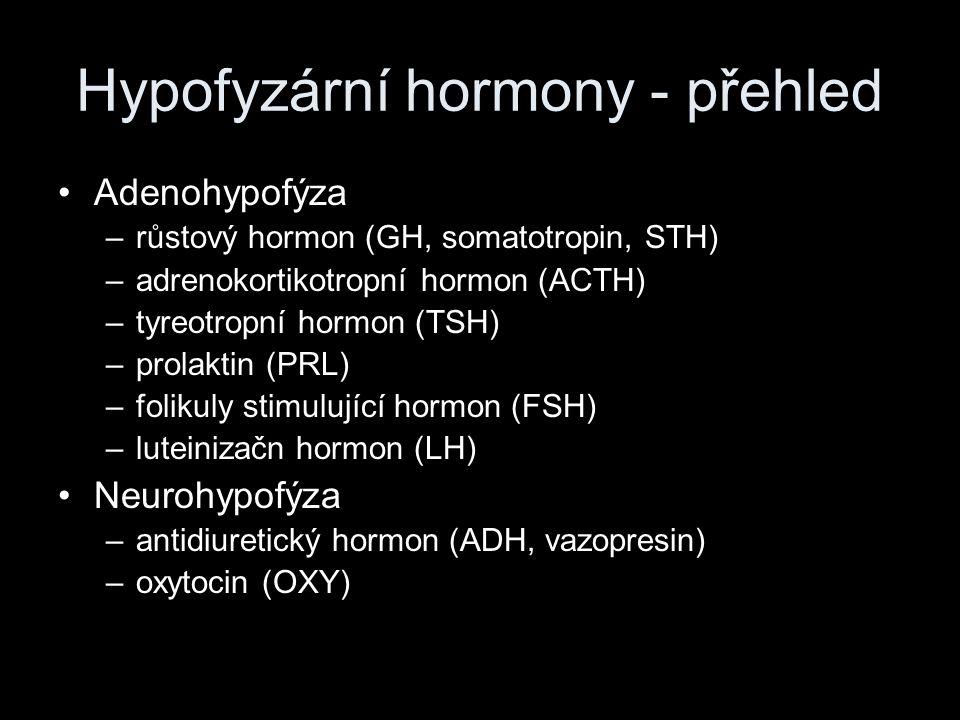 Hypofyzární hormony - přehled