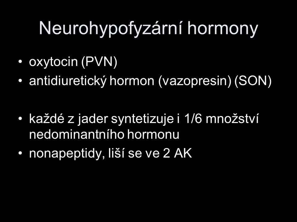 Neurohypofyzární hormony