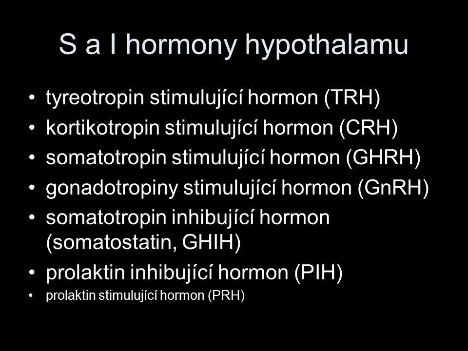 S a I hormony hypothalamu