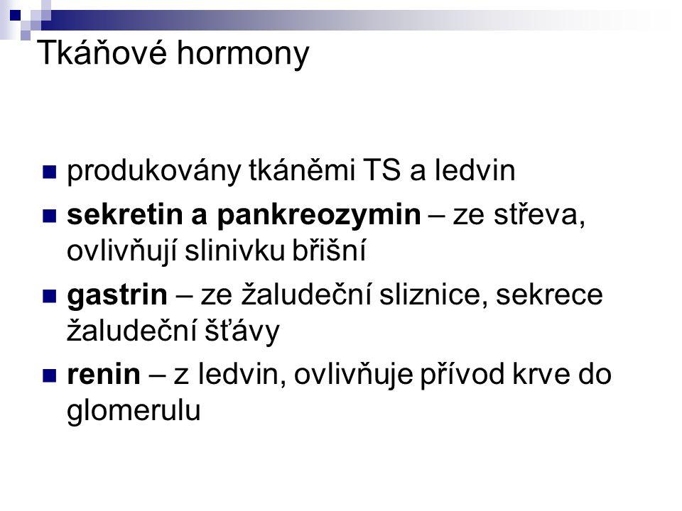 Tkáňové hormony produkovány tkáněmi TS a ledvin