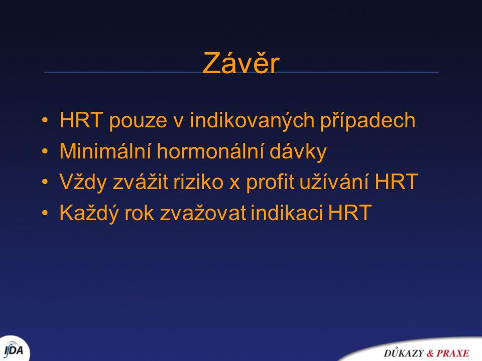 Závěr HRT pouze v indikovaných případech Minimální hormonální dávky