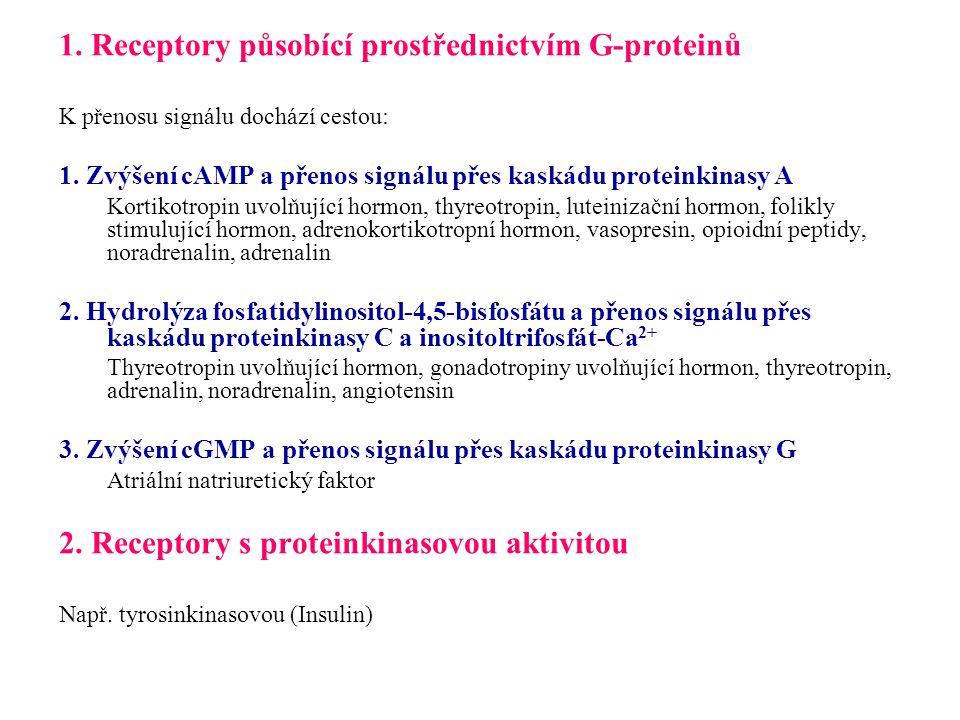 1. Receptory působící prostřednictvím G-proteinů