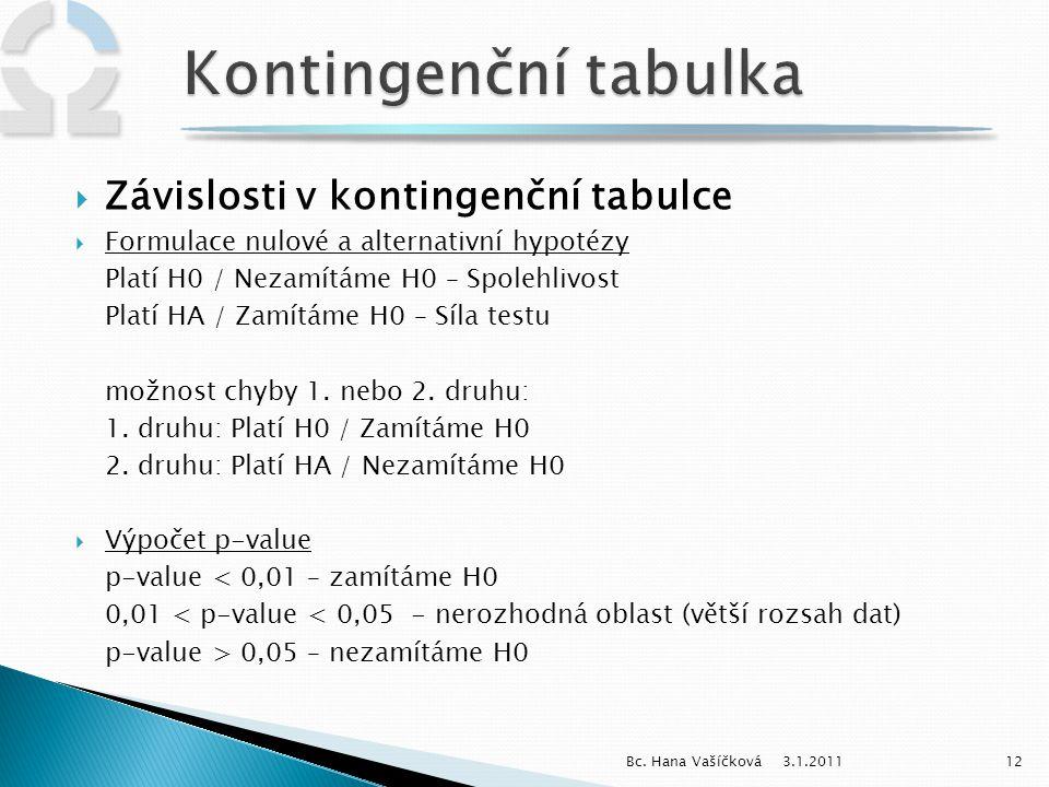 Kontingenční tabulka Závislosti v kontingenční tabulce