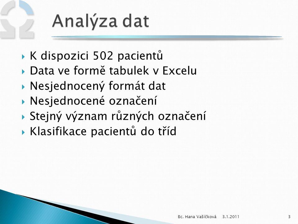 Analýza dat K dispozici 502 pacientů Data ve formě tabulek v Excelu
