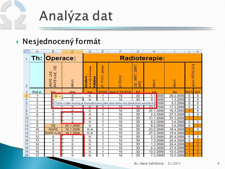 Analýza dat Nesjednocený formát Bc. Hana Vašíčková 3.1.2011