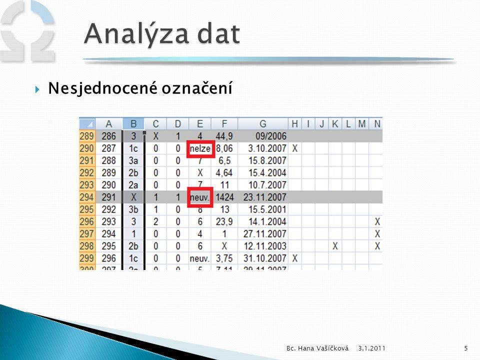 Analýza dat Nesjednocené označení Bc. Hana Vašíčková 3.1.2011