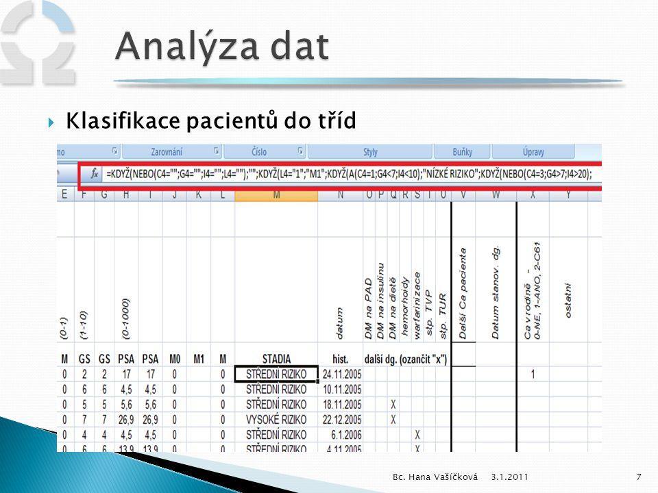 Analýza dat Klasifikace pacientů do tříd Bc. Hana Vašíčková 3.1.2011