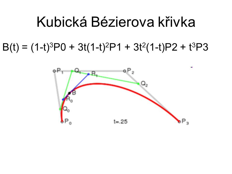 Kubická Bézierova křivka