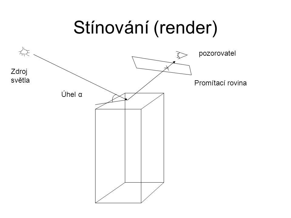 Stínování (render) pozorovatel Zdroj světla Promítací rovina Úhel α