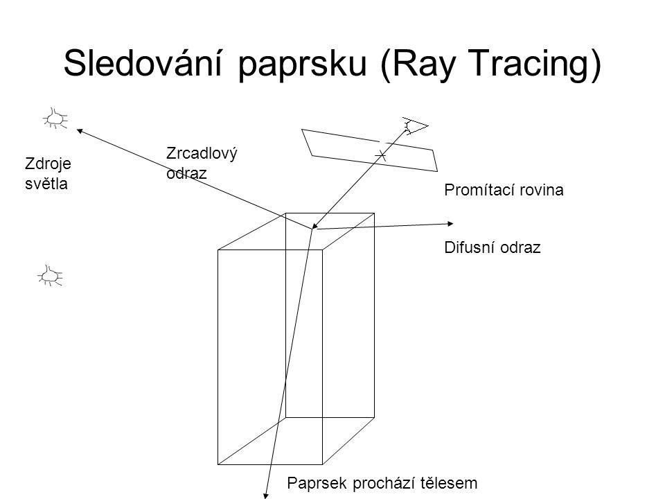 Sledování paprsku (Ray Tracing)