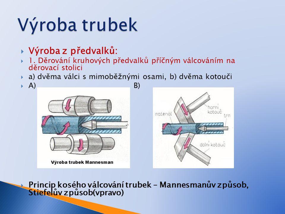 Výroba trubek Výroba z předvalků: