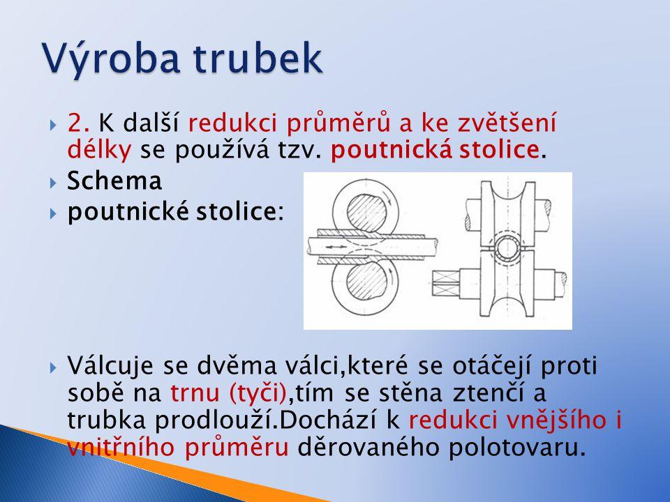 Výroba trubek 2. K další redukci průměrů a ke zvětšení délky se používá tzv. poutnická stolice. Schema.