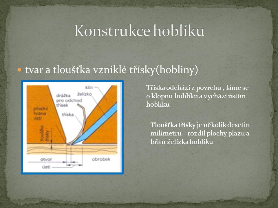 Konstrukce hoblíku tvar a tloušťka vzniklé třísky(hobliny)