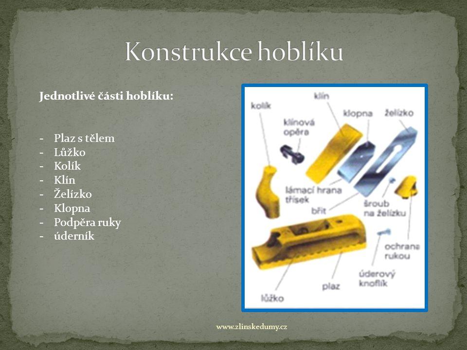 Konstrukce hoblíku Jednotlivé části hoblíku: Plaz s tělem Lůžko Kolík