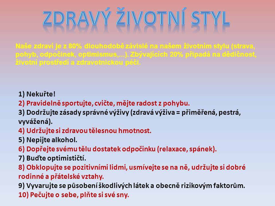 Zdravý životní styl 1) Nekuřte!