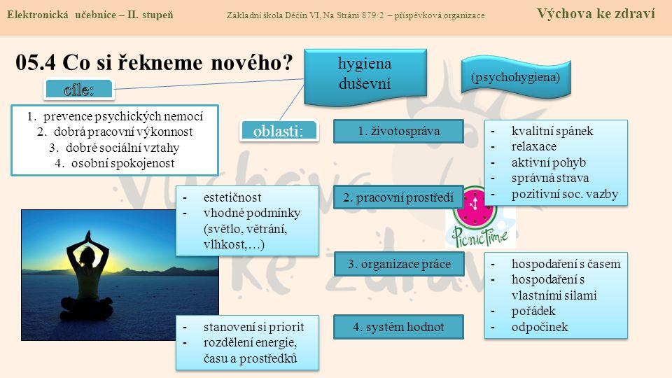 05.4 Co si řekneme nového hygiena duševní cíle: oblasti: