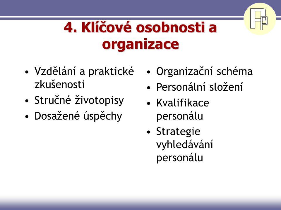 4. Klíčové osobnosti a organizace