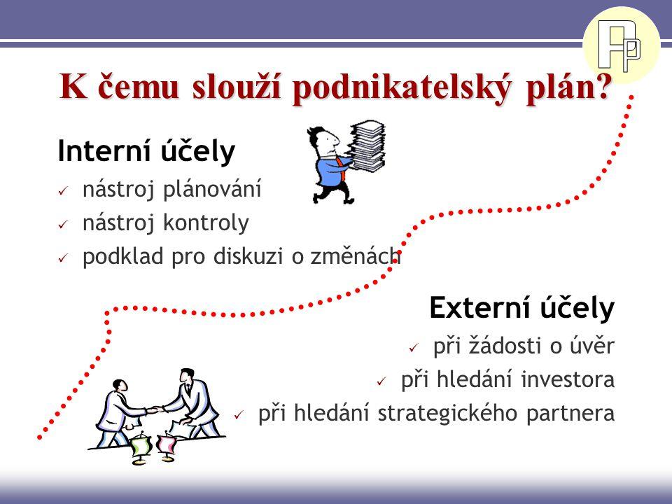 K čemu slouží podnikatelský plán