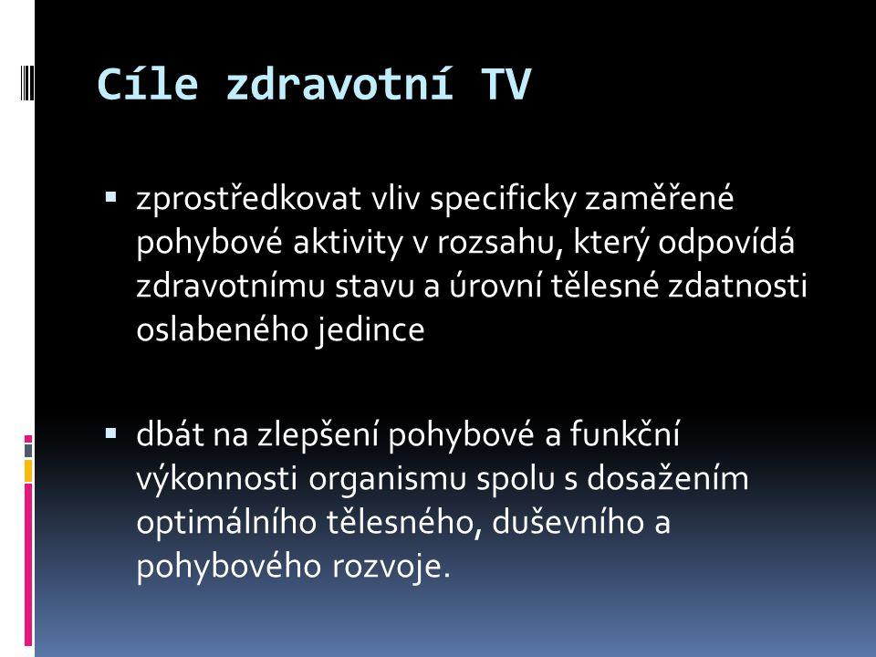 Cíle zdravotní TV