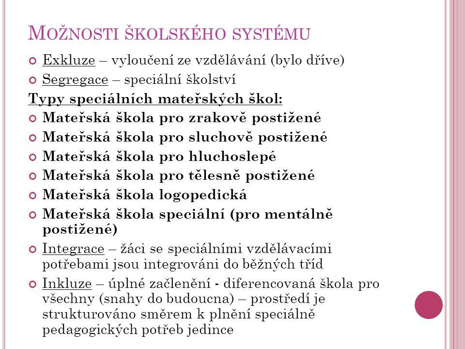 Možnosti školského systému