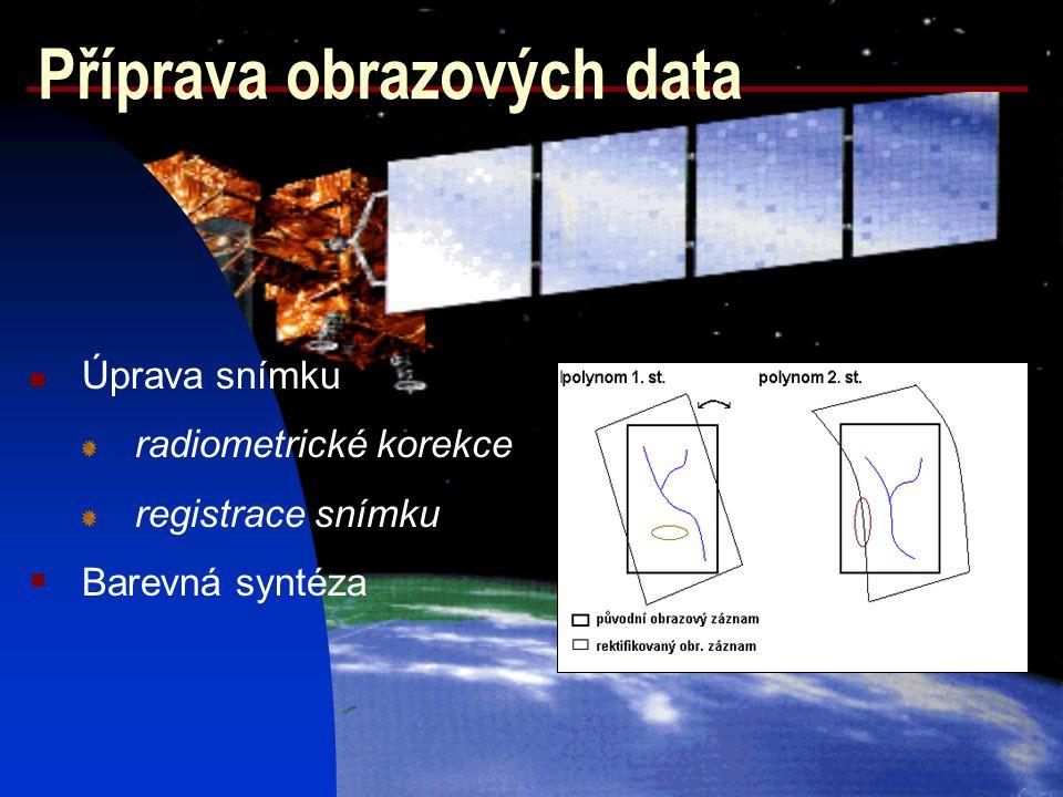 Příprava obrazových data