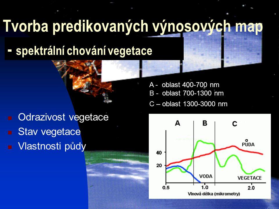 Tvorba predikovaných výnosových map - spektrální chování vegetace