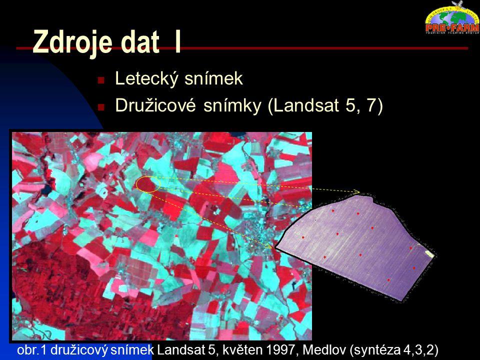 Zdroje dat I Letecký snímek Družicové snímky (Landsat 5, 7)